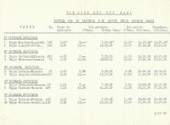 Giro-Tre-Mare-Regolamento-11