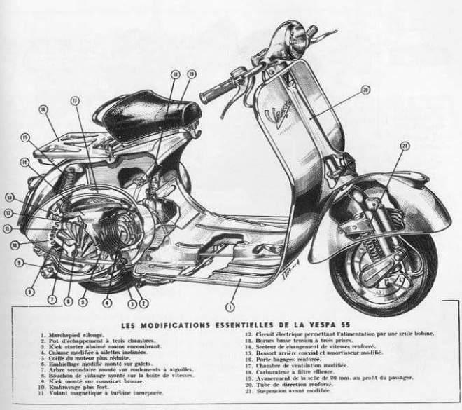 Mejoras Vespa 1955