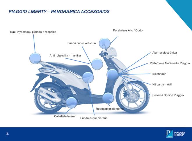 Accesorios-Nuevo-Liberty-2016-2