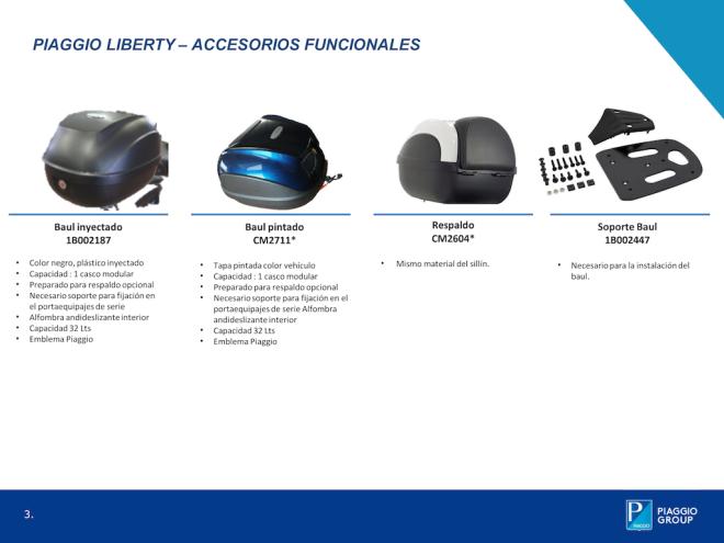 Accesorios-Nuevo-Liberty-2016-3