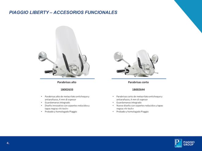 Accesorios-Nuevo-Liberty-2016-4